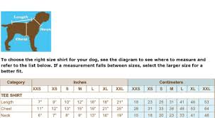 Greendog Size Chart Dog Sweater Size Chart By Breed Best Picture Of Chart