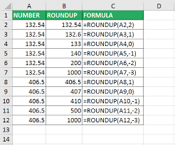 Excel Round Formulas How To Round Numbers In Excel Using Functions Roundup
