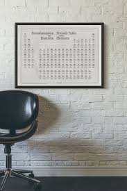 Periodic table of the elements in the letterpress / periodic