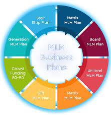 What Mlm Company Does Business In El Salvador Mlm Binary Pay
