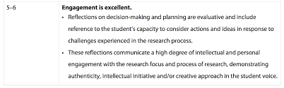 how to write ib extended essay reflections here is the top mark band from the rubric the 4 rules above will help you producing reflections that can be described by this 5 6 mark band