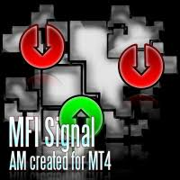 Mfi Chart Buy The Mfi Signal Am Technical Indicator For Metatrader 4