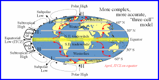 What Is Convergence All You Wanted To Know Of Intertropical Convergence Zone Itcz