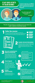 Resume Writing Tips Education Resume Writing Tips And Strategies For Teachers And 21