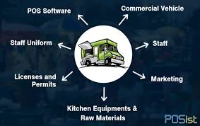 a step by step guide to start your own food truck business in india