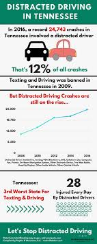 distracted driving statistics show major problem in tennessee infographic