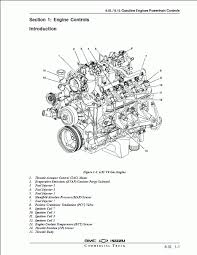 isuzu 6hk1 wiring diagram isuzu wiring diagrams isuzu 6 0l 8 1l gas engine powertrain controls 3217 isuzu hk wiring diagram