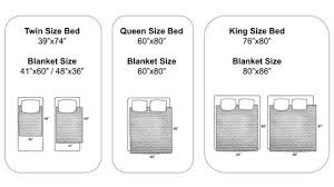 Gravity Blanket Size Chart How To Choose The Right Weight The Perfect Weighted