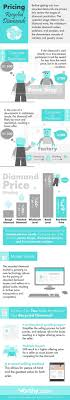 best ideas about environmental degradation exploring diamond pricing pt 2 recycled diamonds infographic