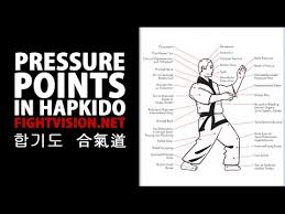 Pressure Points Hapkido Youtube