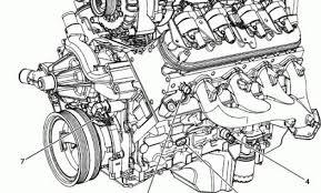 engine diagram 5 7 1999 chevy tahoe 35 wiring diagram images 1999 chevy tahoe 5 7 serpentine belt diagram gmc yukon engine diagram explained wiring diagrams of