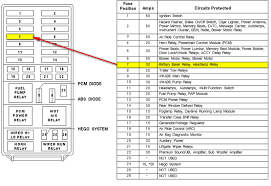 96 explorer fuse diagram wiring diagram 1996 explorer fuse wiring diagram wiring diagram schema fuse box for 1996 ford explorer wiring library