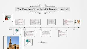 Mughal Empire Timeline Chart Mughal Empire Timeline Chart 2019