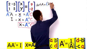 solving systems of equations inverse of a matrix 02