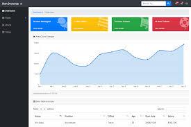 Web Chart Template Free Sb Admin Free Bootstrap Admin Template Start Bootstrap