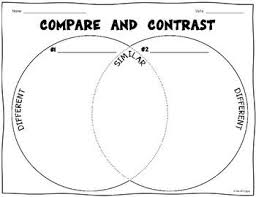 Venn Diagram Compare And Contrast Venn Diagram Compare Contrast Worksheet 5th 6 Weeks Science