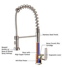 satin nickel wide spread replacing kitchen sink faucet single handle how to replace a kitchen