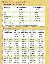 Bed sizing chart for your quilts. Great quilting resource ... & The World of Longarm Quilting: Standard Bed Sizes / Quilt Size Referance  Chart Adamdwight.com
