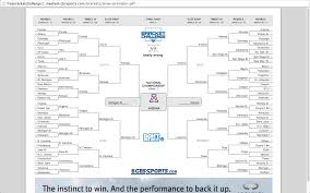 Ncaa Tournament Bracket Scores Final Four Bracket Latest News Images And Photos Crypticimages