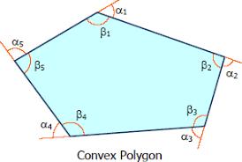 exterior angles of a polygon formula. exterior and interior angles of convex polygon. formulas for polygon a formula