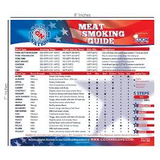 Buy Smoke Guide Best Magnetic Meat Smoking Wood