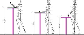 Bar height table dimensions Service Counter Size Of The Human Body And Table Height Bodymeasurementsandtableheight Streethackerco Body Measurements Tablechair Height