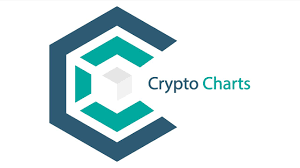 Image result for crypto charts signs