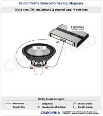 single dvc ohm wiring diagram dvc wiring diagram 2 ohm subwoofer wiring 2 image wiring diagram crutchfield subwoofer wiring diagram crutchfield