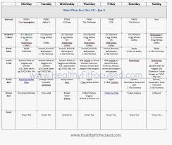 clean eating meal plan p90x3 women s progress update