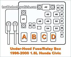 97 honda civic lx fuse box diagram 1997 accord interior tech wiring 1997 honda passport fuse box diagram civic location under hood 1 twenty first of outstanding 97 honda