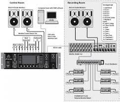 x32 rack hook up diagrams behringerwiki Generator Connection Diagram rack hookup2 png