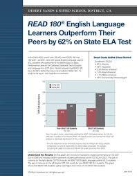 english language essay buy essay papers online argumentative  important of english language essay template essays regarding short speech on importance of english language