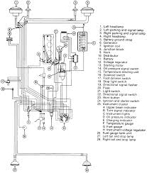 1978 jeep cj7 wiring diagram electrical wiring for 78 jeep cj5 cj7 headlight wiring diagram at Jeep Cj5 Headlight Switch Wiring Diagram