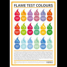 Flame Test Color Chart Flame Test Colour Chart