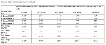 Rv Net Open Roads Forum 2kw Inverter 4 Gc2 6v Batteries