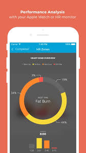 workout trainer fitness coach by skimble