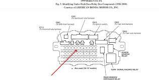 99 honda civic ex diagram fuse box located steering wheel 12v Honda Civic Fuse Box Diagram full size image 2004 honda civic fuse box diagram