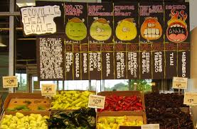Scoville Scale Wikipedia