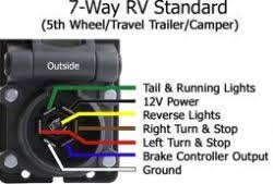 recommended 4 pole 7 way trailer wiring harness for 2009 bmw click to enlarge