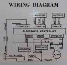 Ge Reversible Motor Wiring Diagram Variable Speed Motor Wiring Diagram