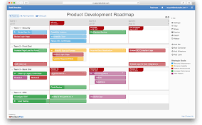 Development Roadmap Template Product Development Roadmap Template