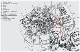 8 2000 chevy impala engine diagram concept racing4mnd org 8 2000 chevy impala engine diagram concept