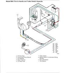 nema l5 30p wiring diagram wiring diagram wiring diagram nema 5 30r nema l5 30p wiring diagram 6 wiring diagram fuse box wiring diagram 5 adapter nema 5 nema l5 30p wiring diagram