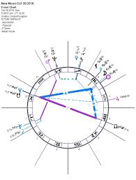 New Moon October 2016 Darkstar Astrology