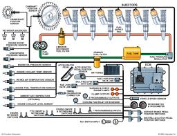 wiring diagram caterpillar ecm the wiring diagram 3126 caterpillar wiring diagram nodasystech wiring diagram