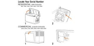 generac 20kw generator wiring diagram wiring diagram wiring diagram for generac home generator the