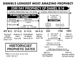 The 70 Week Prophecy Of Daniel