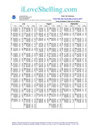 Tide Chart Florida East Coast Sanibel Tides Captiva Tide Predictions Gulf Coast Charts