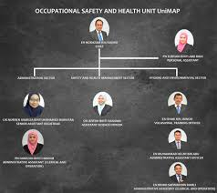 Unimap Charts Unimap Occupational Safety Health Unit Official Website