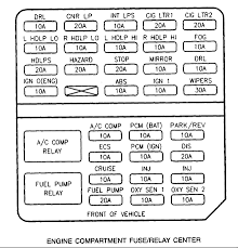 wherre can i find a wiring diagram for a wiper motor for a 97 1994 cadillac deville fuse box diagram at 1999 Cadillac Deville Fuse Box